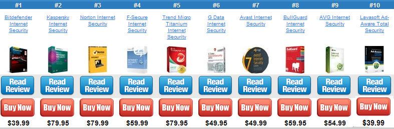 Internet-Security Suites-Softwar02