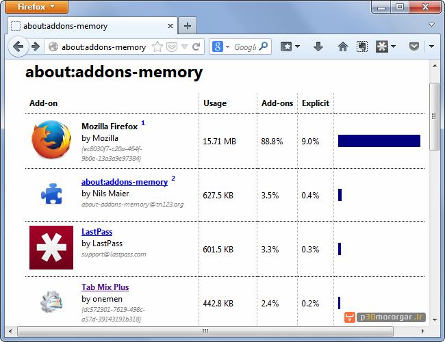 view-firefox-add-on-memory-usage