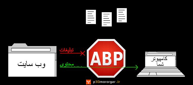 how-adblock-plus-p30m03