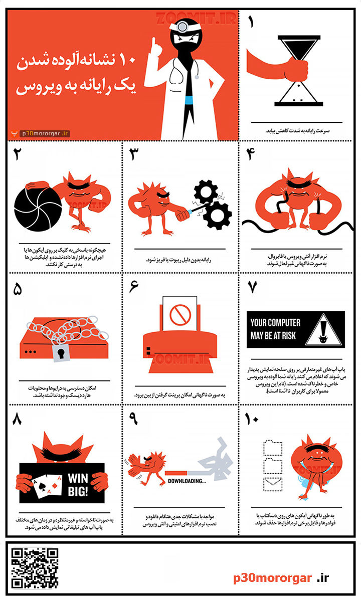 10-signs-a-computer-has-a-virus