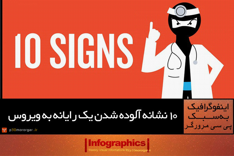 10-signs-a-computer-has-a-virus2