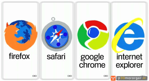 7-things-web-browser