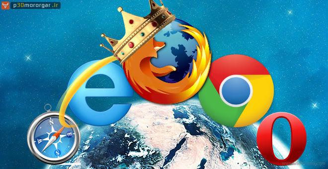 best-browser-IR2