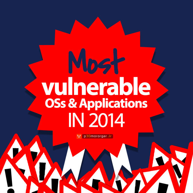 Most-vulnerable-operating-systems-and-applications-in-2014