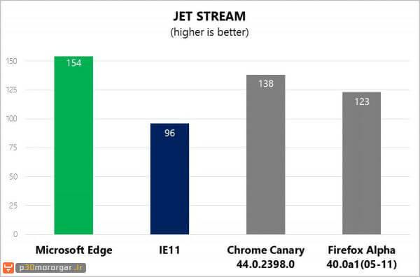 jet-stream-600x396
