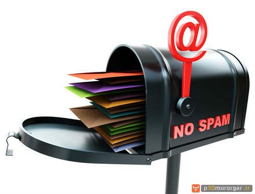avoid-spamming