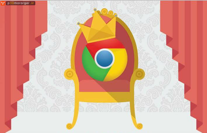 How-Chrome-Won-the-War-of-the-Browsers-p30mororgar
