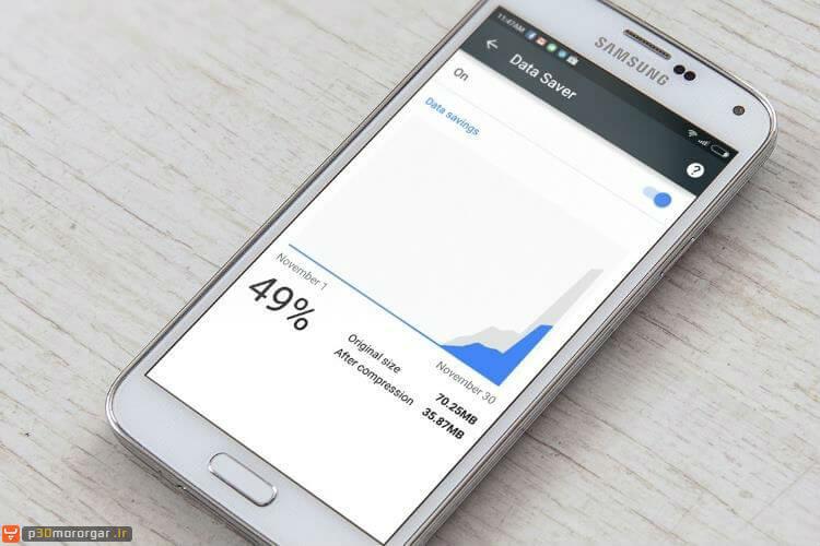 chrome-android-data-saver
