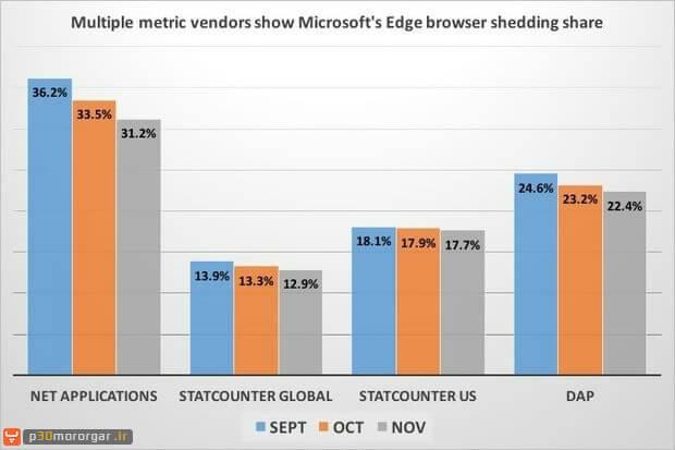 multiple-metrics-vendors