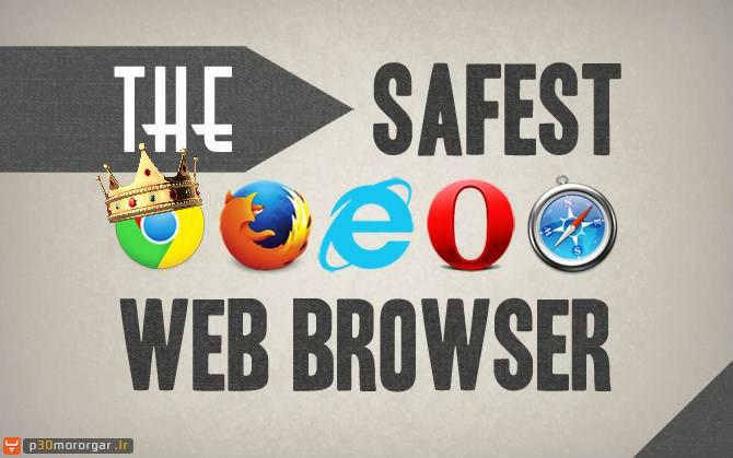 Safest-Browser-Chrome-2016