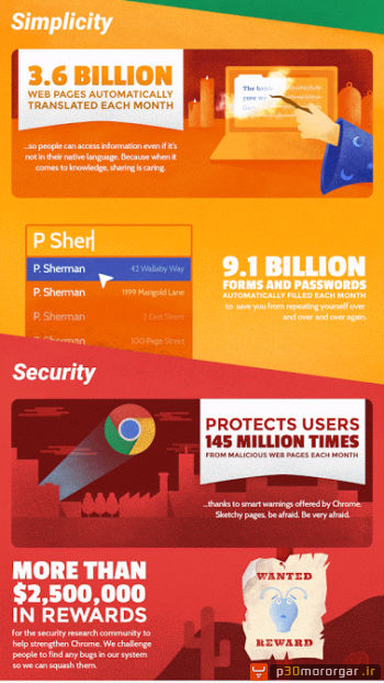 chrome-android-ios-1-billion-users-3