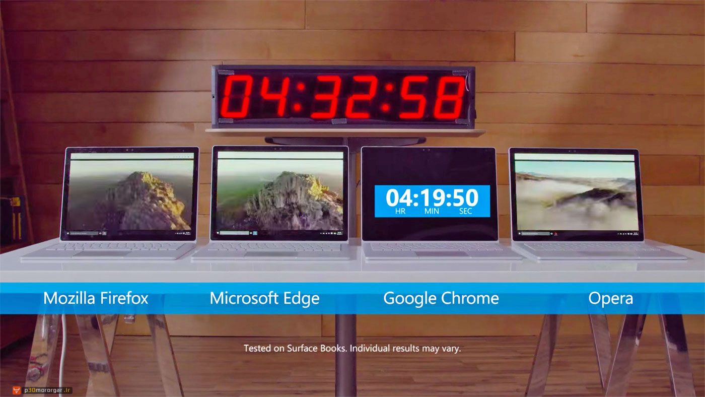 Microsoft-edge-Battery-Usage
