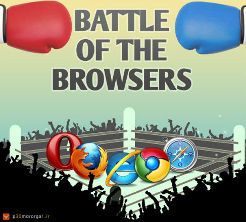 battle-of-web-browsers