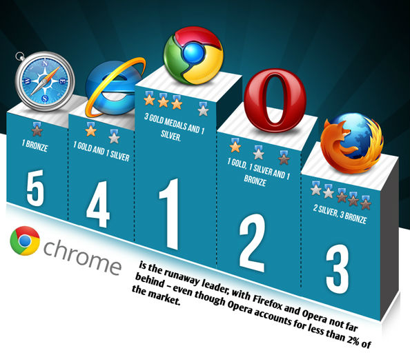 chrome-win