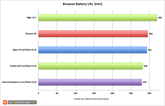 battery-life-4